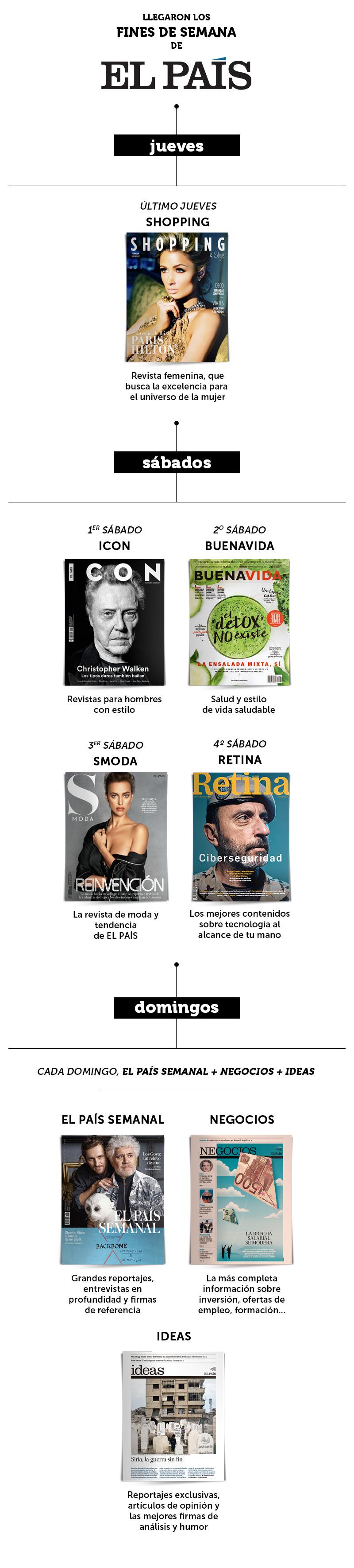 NM_revistas_grafico_suplementos